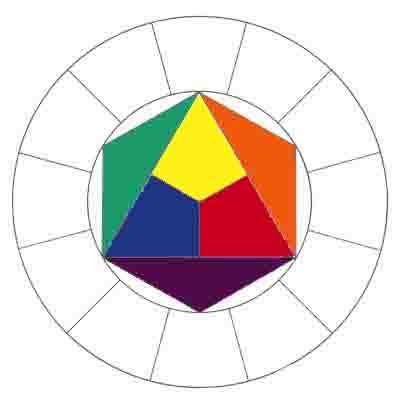 رنگ های درجه سوم