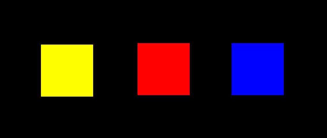 تاثیرات رنگها شکل ب مبانی رنگ شناسی
